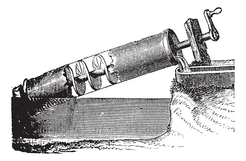 Archimedes-Screw Pump