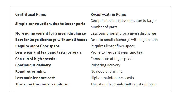 centrifugal-pumps-principle