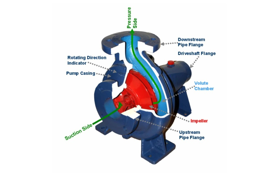 Parts-of-Centrifugal-Pump
