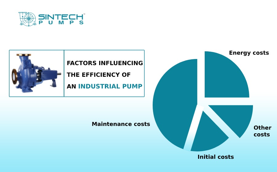 life-cycle-costs-of-an-industrial-pump