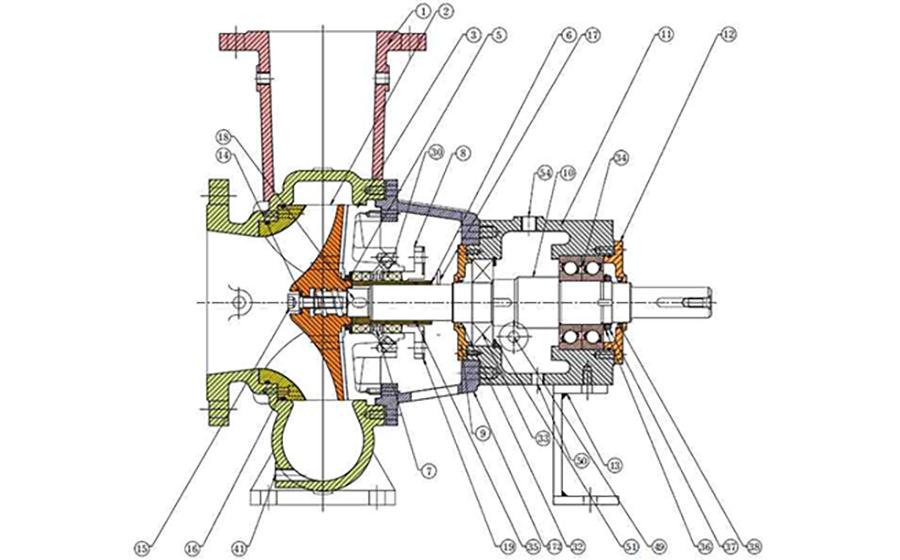 bombas de manipulación de sólidos montados horizontalmente